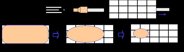 HPボンド(交流用)剥離パターン