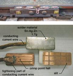 HP type rail bond